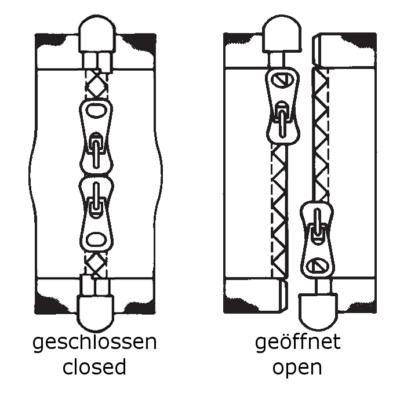 Reißverschluss, doppelteilbar