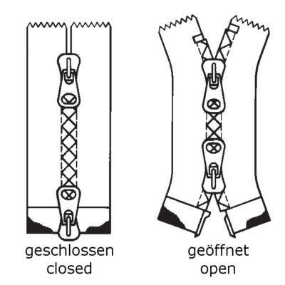 Reißverschluss, teilbar, X-Form